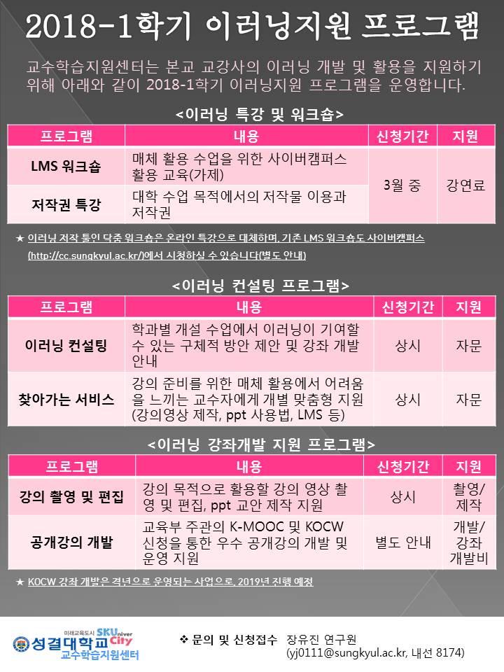 2018-1 이러닝지원 프로그램 안내